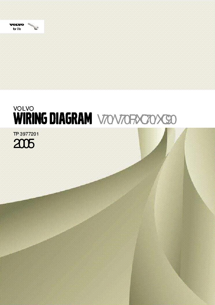 volvo v70 v70r xc70 xc90 2005 sch service manual (1st page)