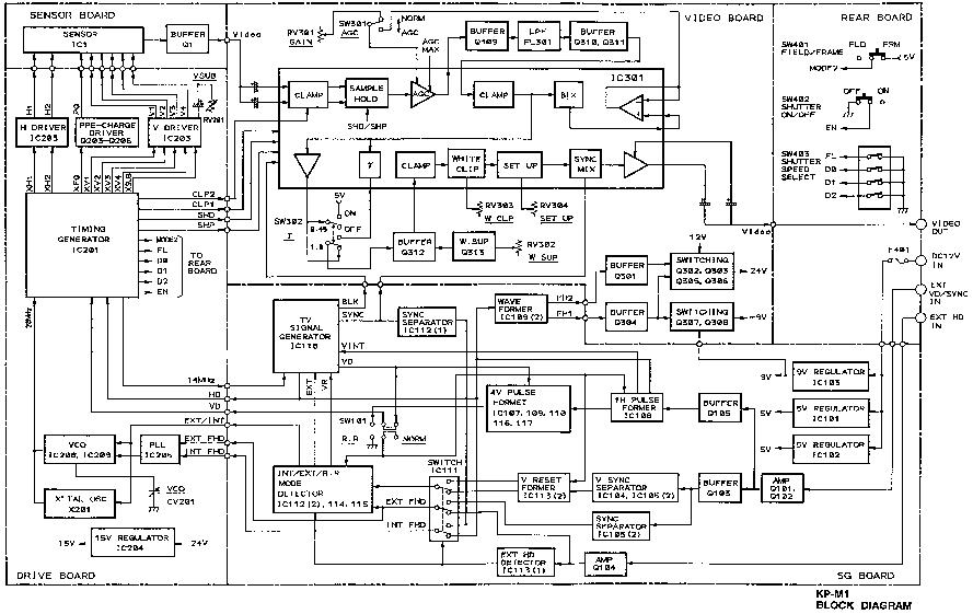 hitachi cp x260 service manual repair guide