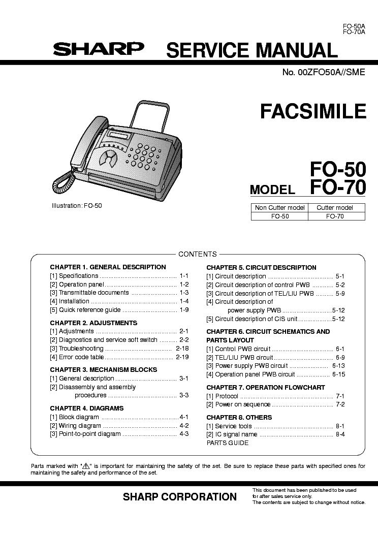 инструкция на sharp fo-50