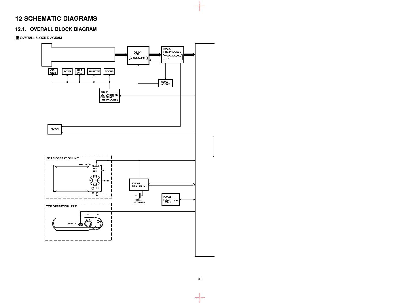 Dmc Fz18 Repair Manual Staefa Raptor Wiring Diagram Natural Exposures Array Panasonic Service Download Schematics Eeprom Rh Elektrotanya Com