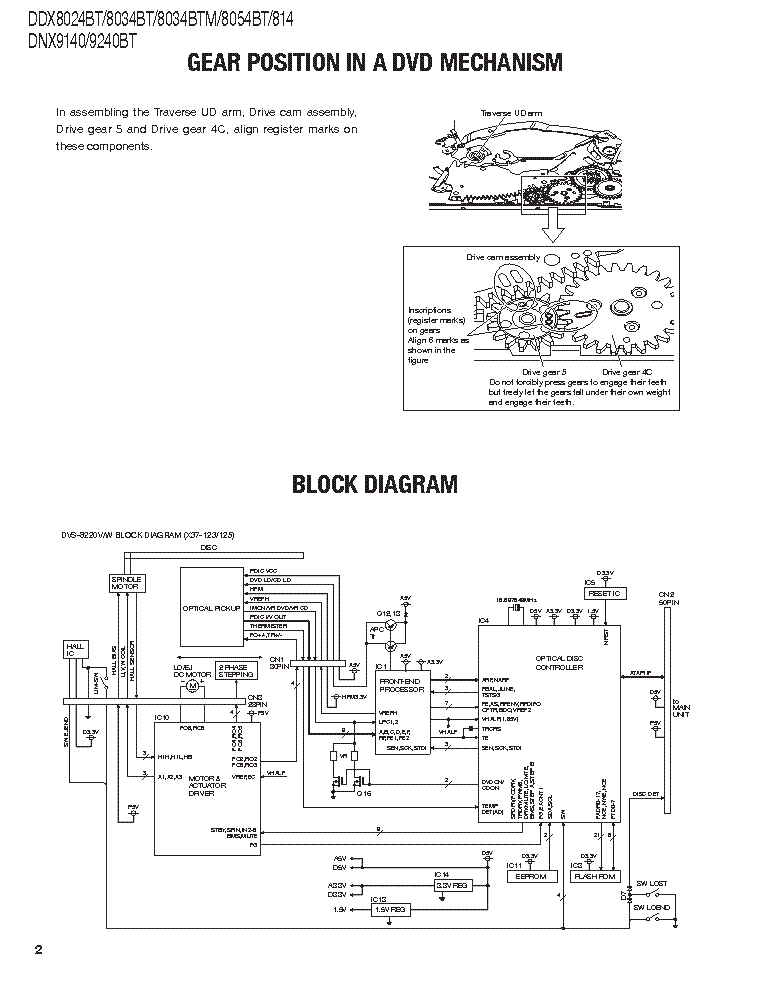 Kenwood Dnx9140 Wiring Diagram