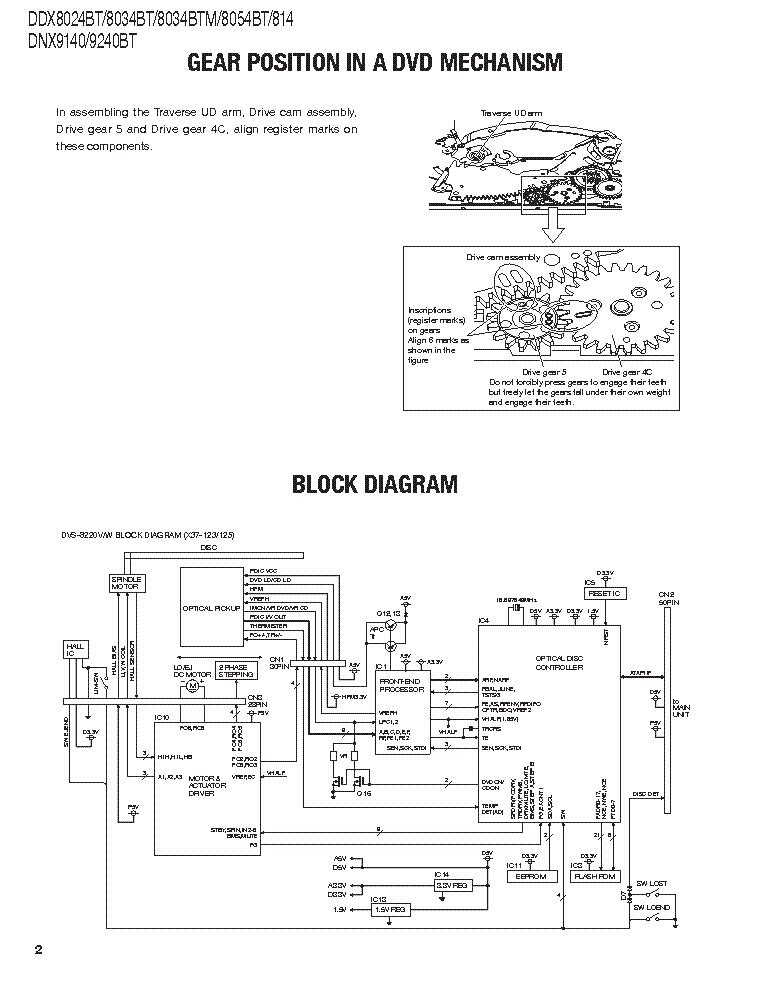 kenwood ddx8024bt 8034bt 8034btm 8054bt 814 dnx9140 9240bt service manual  (2nd page)