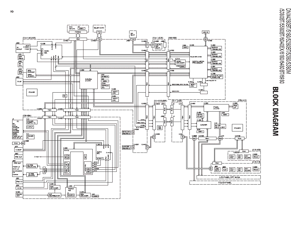Wiring Diagram Kenwood Dnx 6180 - Wiring Diagrams on