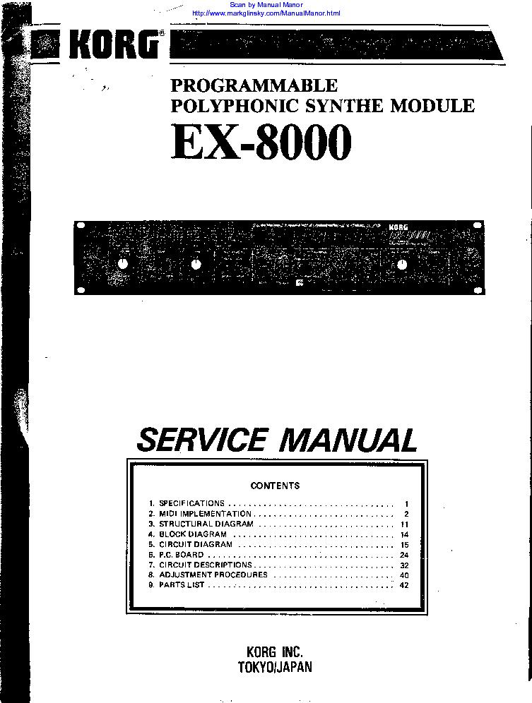 korg_ex8000_sm.pdf_1 korg ex8000 sm service manual download, schematics, eeprom, repair  at mifinder.co