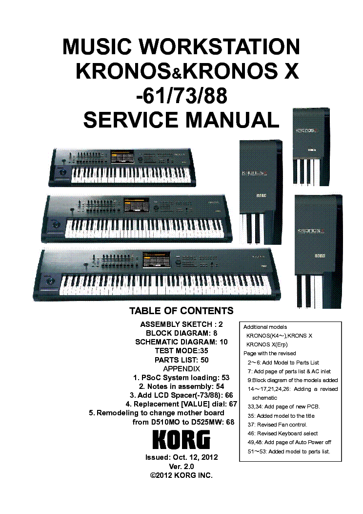 KORG TRITON LE SM Service Manual download, schematics, eeprom