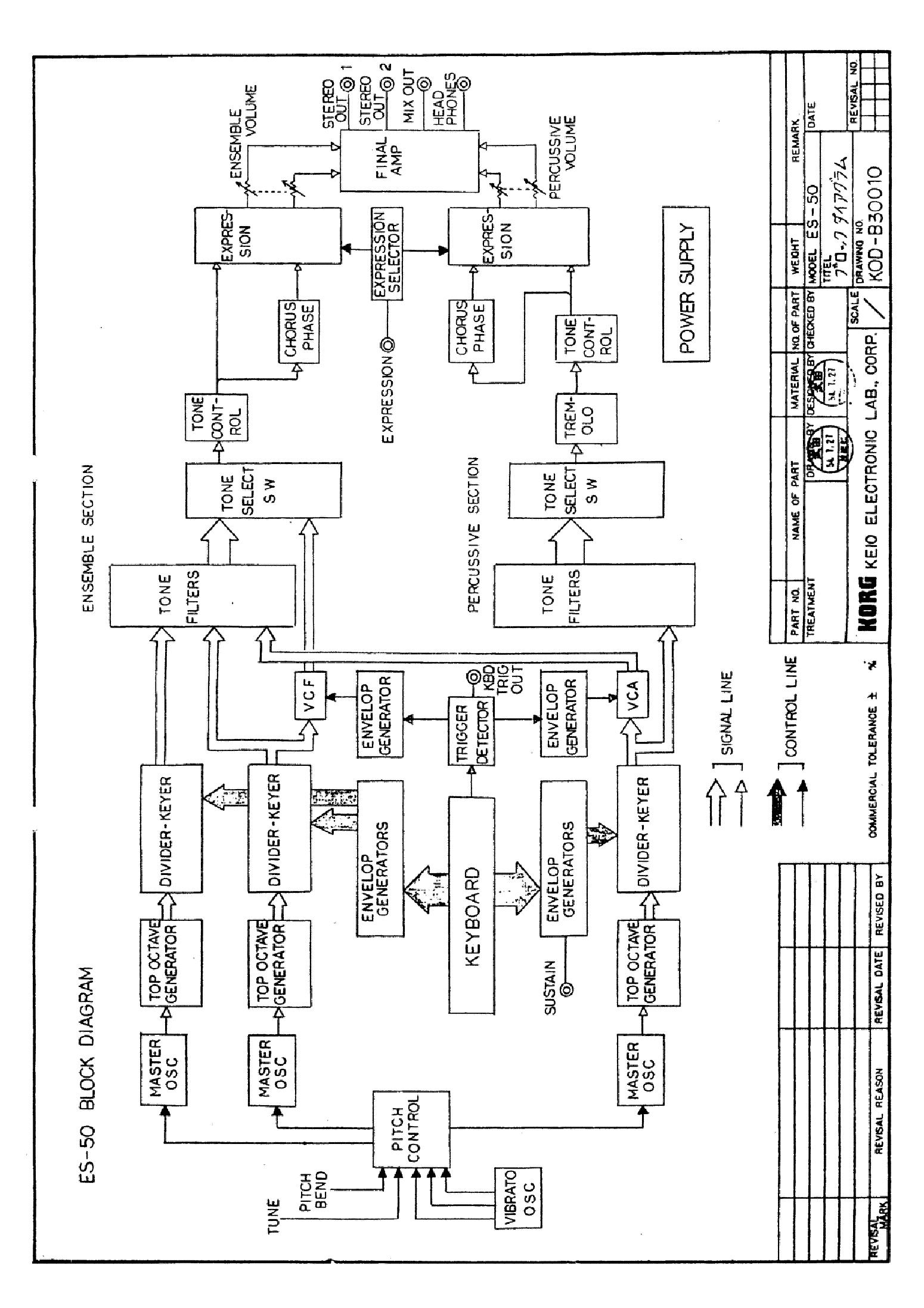 delta electronics power supply schematics lucent power