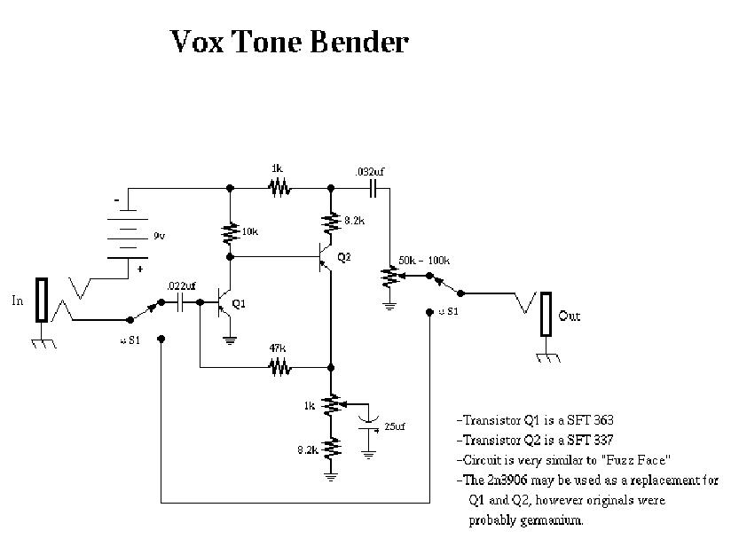 vox fuzz tone bender service manual free download. Black Bedroom Furniture Sets. Home Design Ideas
