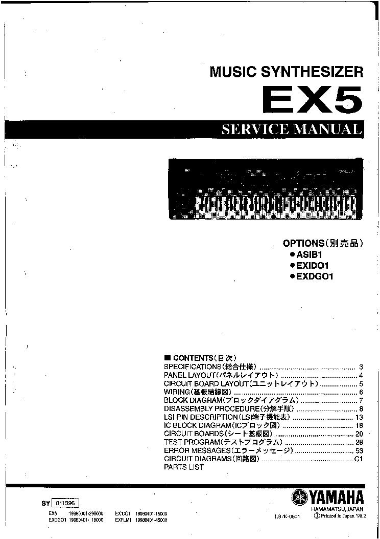 serum synth manual pdf