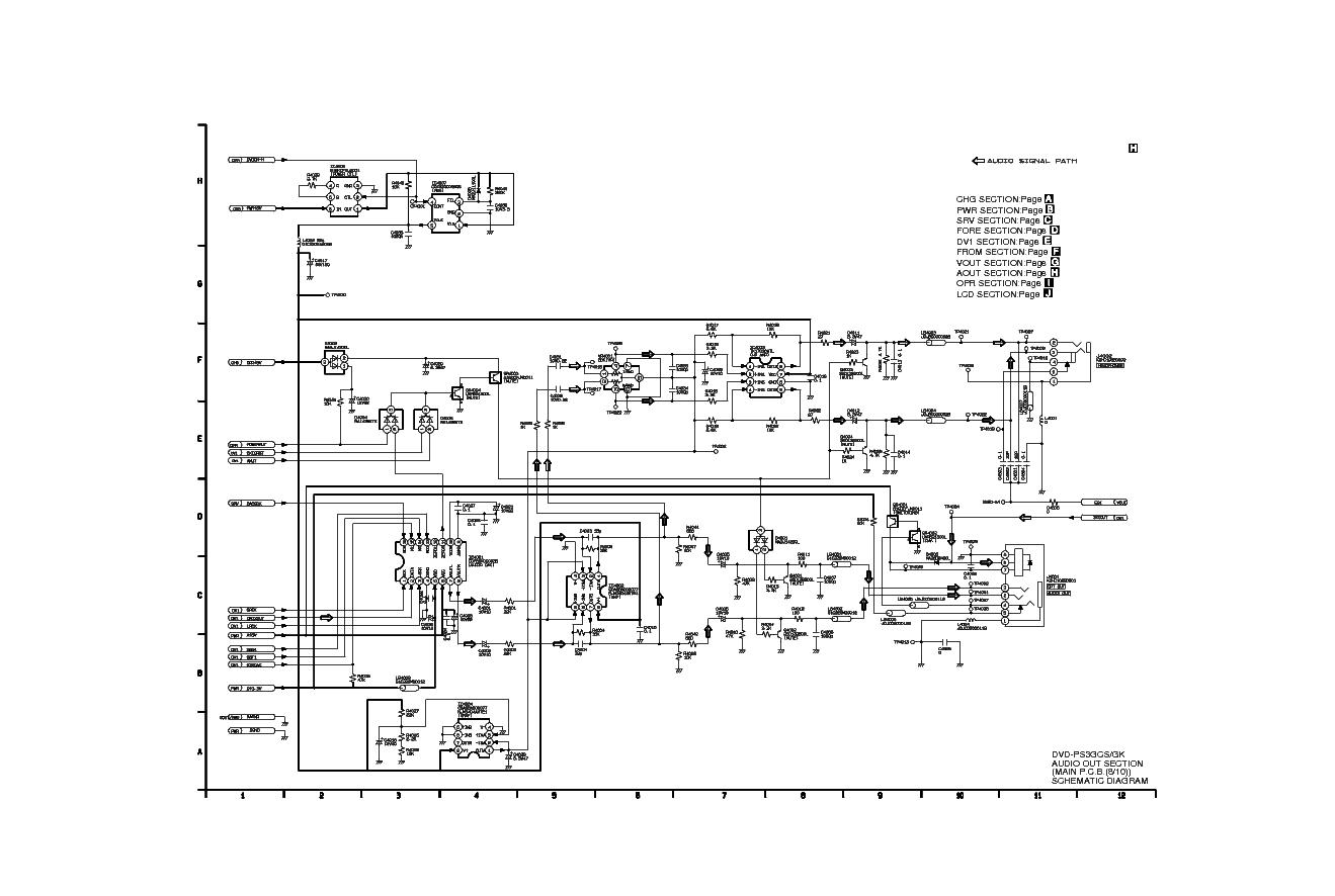 Playstation 3 Block Diagram