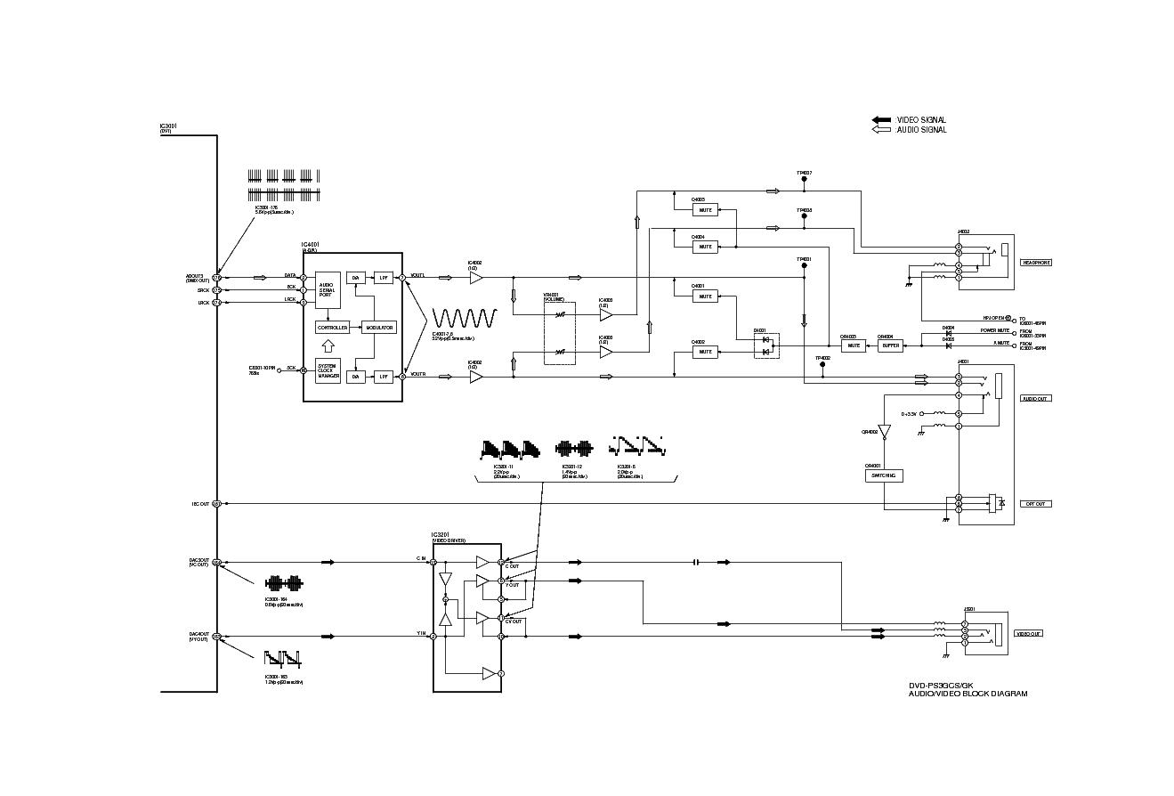 dualshock 2 wiring diagram dualshock 2 wiring diagram e25 wiring diagram  dualshock 2 wiring diagram e25 wiring