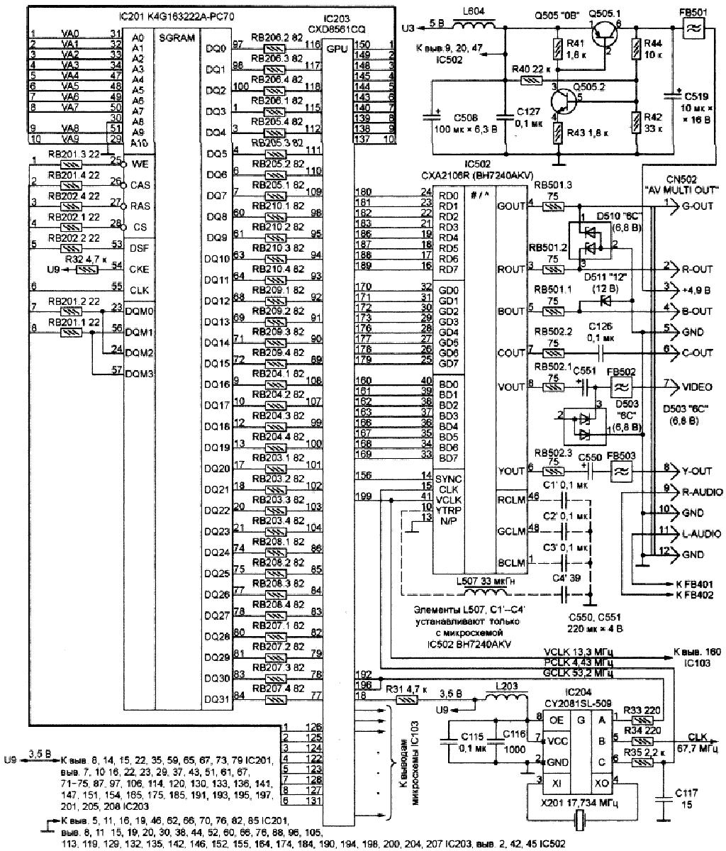 Sony playstation one схема