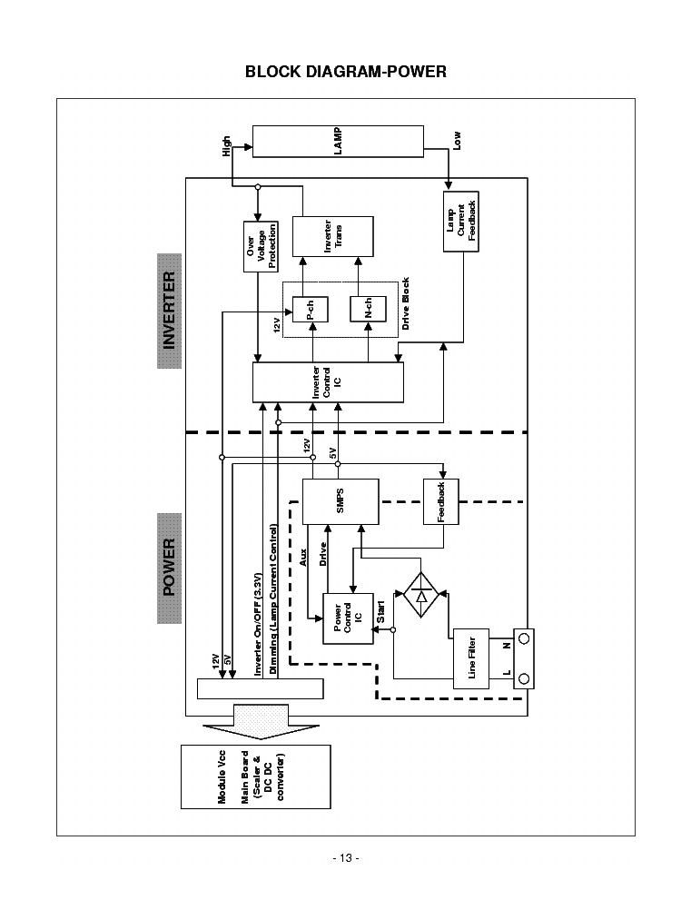 Lg L1752s L1952s S Wfq Em Power Sch Ccfl Inverter Sch