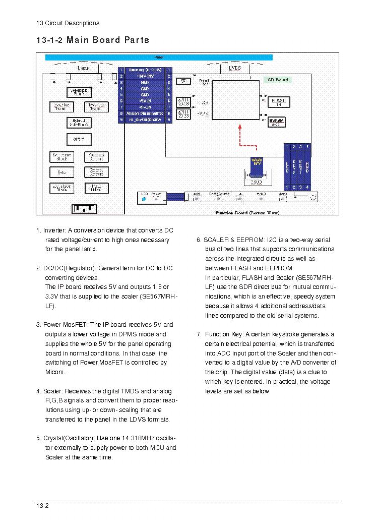 samsung bn44-00177b sip1920 monitor 932mw power-inverter service manual  (2nd page)