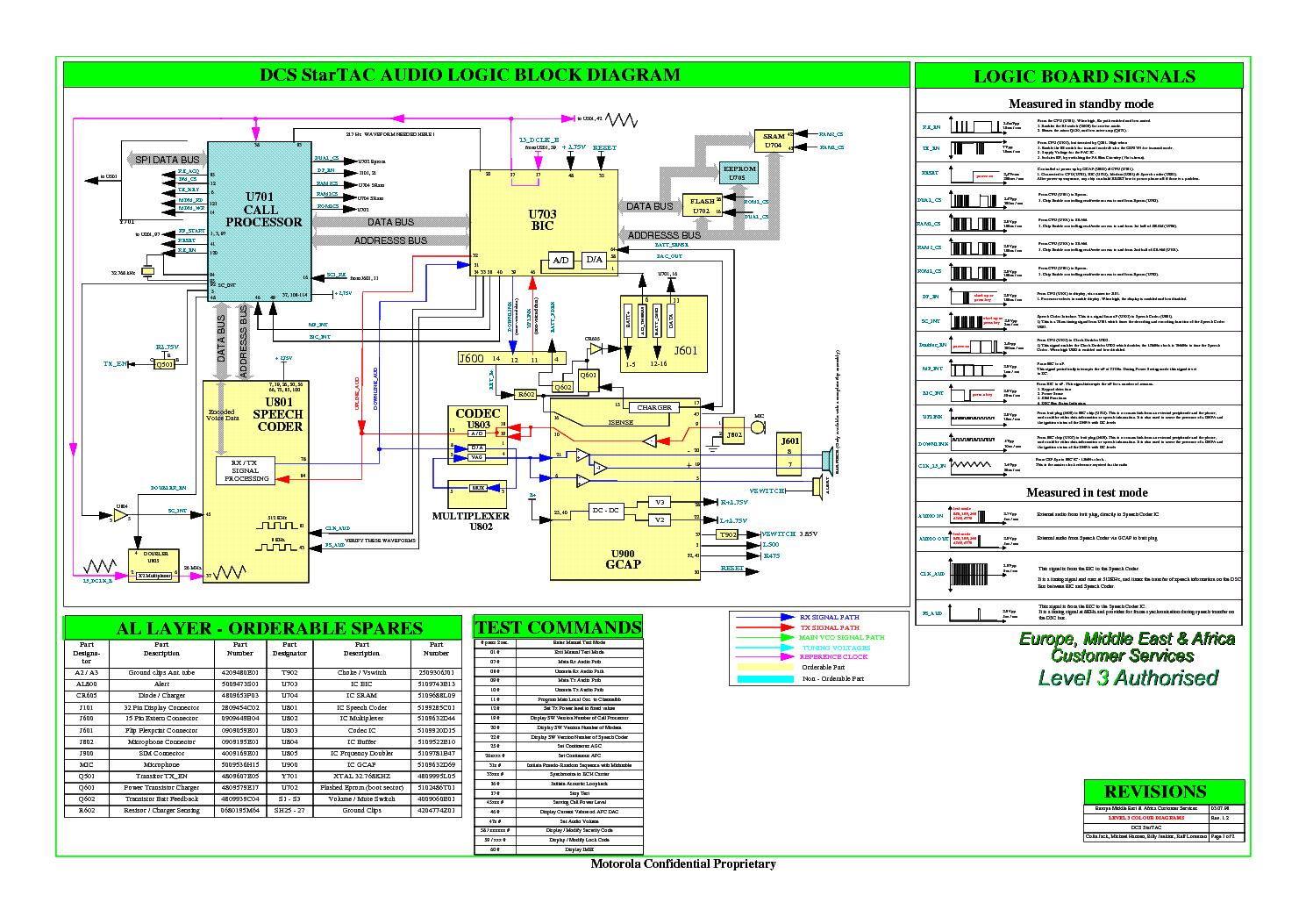 Motorola Star Tac Block Diagram Service Manual Download