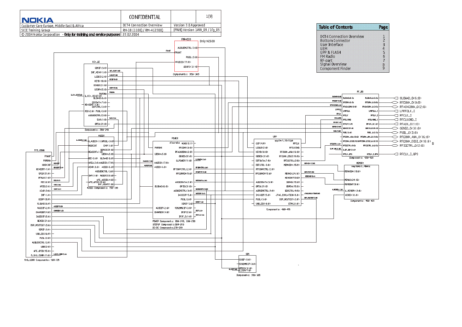 nokia_2300-1100-full-circuit.pdf_1 Nokia Schematic on diver mode, ear spkrsply, key features, tracfone phones, basic phones, girl holding, speaker ways, mobile phone motherboerd,