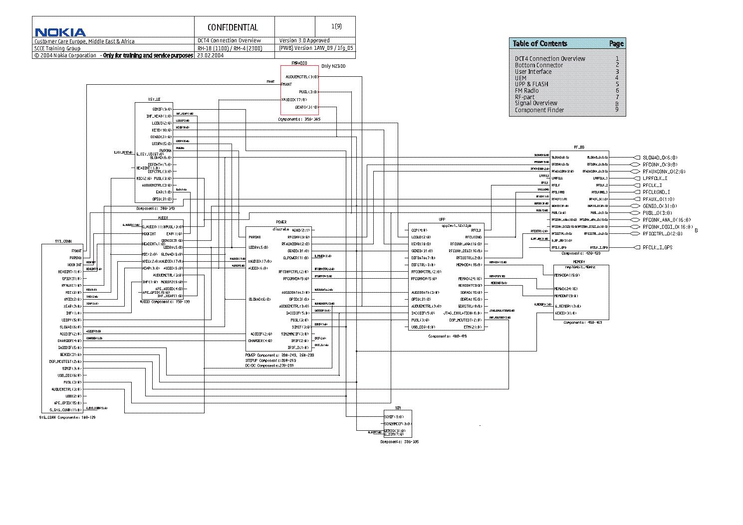 Nokia 206 Schematic Diagram Free Download: Nokia Hs 23 Wiring Diagram - Wiring  Diagram and