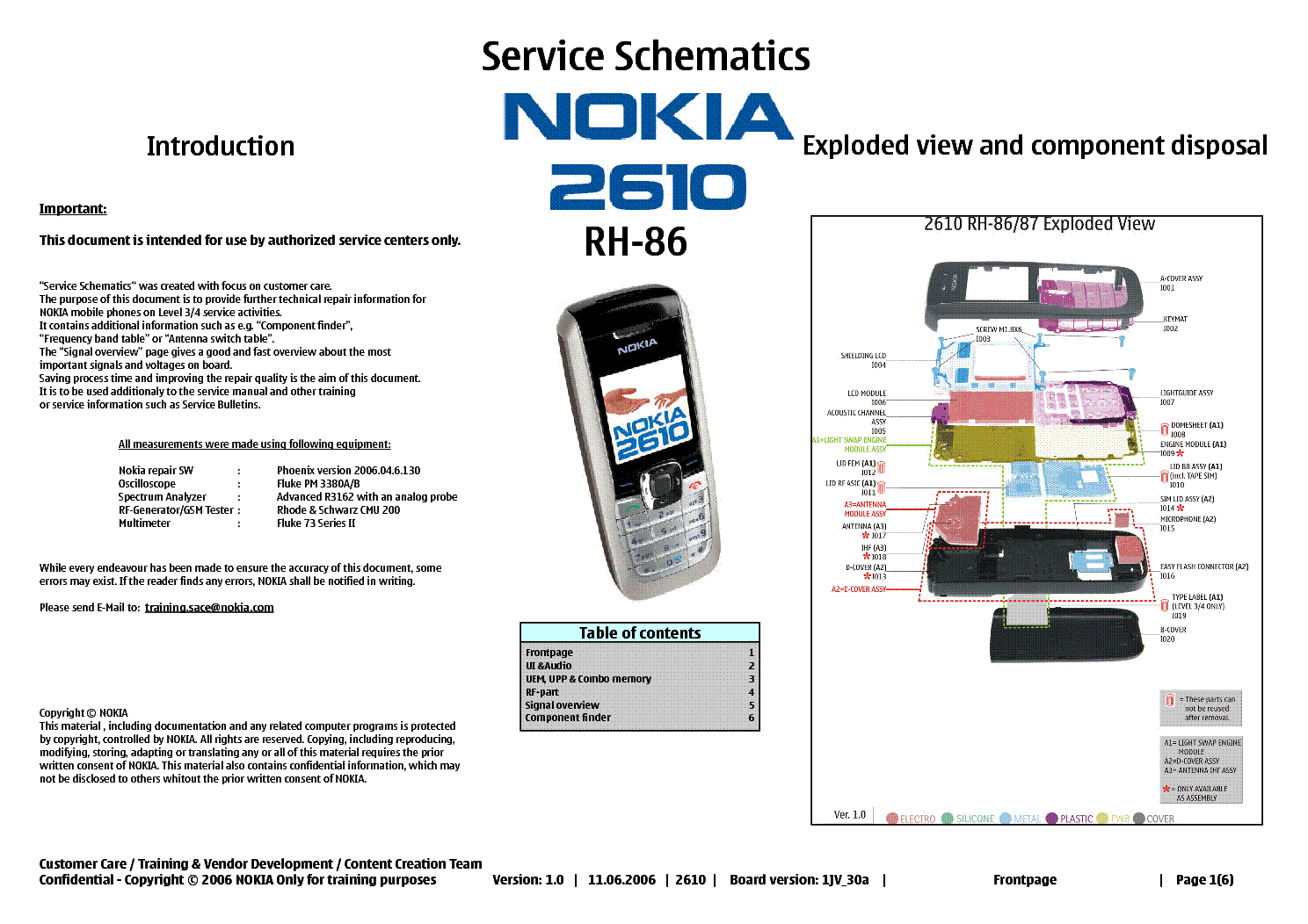 version of the nokia 2610 manual user guide manual that easy to read u2022 rh lenderdirectory co nokia 6300 service manual free download Nokia 6230
