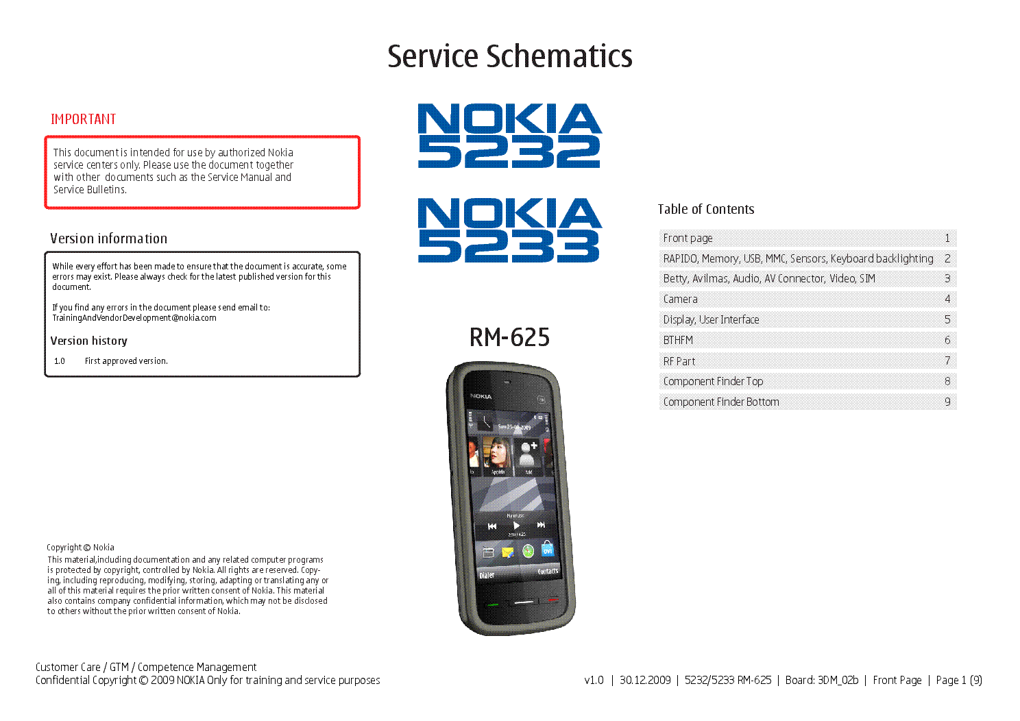 Pdf Viewer For Nokia 5233