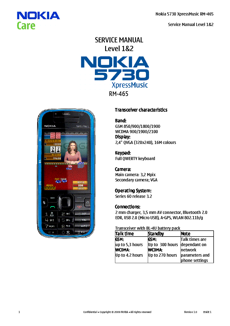 What coverage does the Nokia SDK 20 have