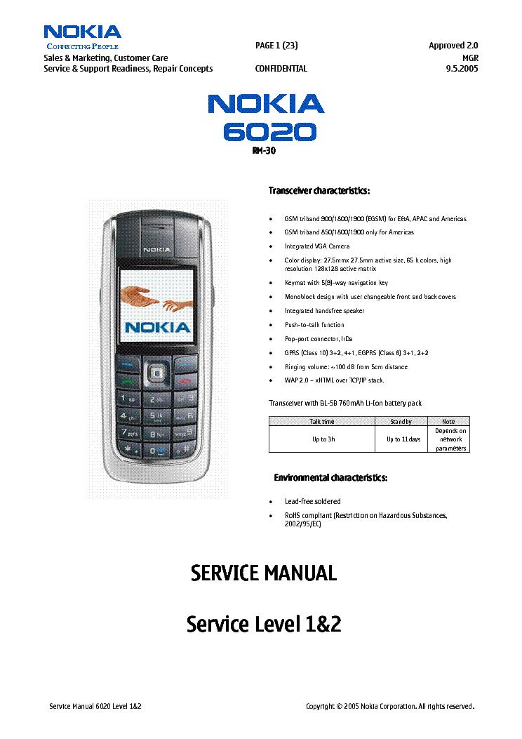 Lcd Nokia 6682 Schematics - WIRE Center •