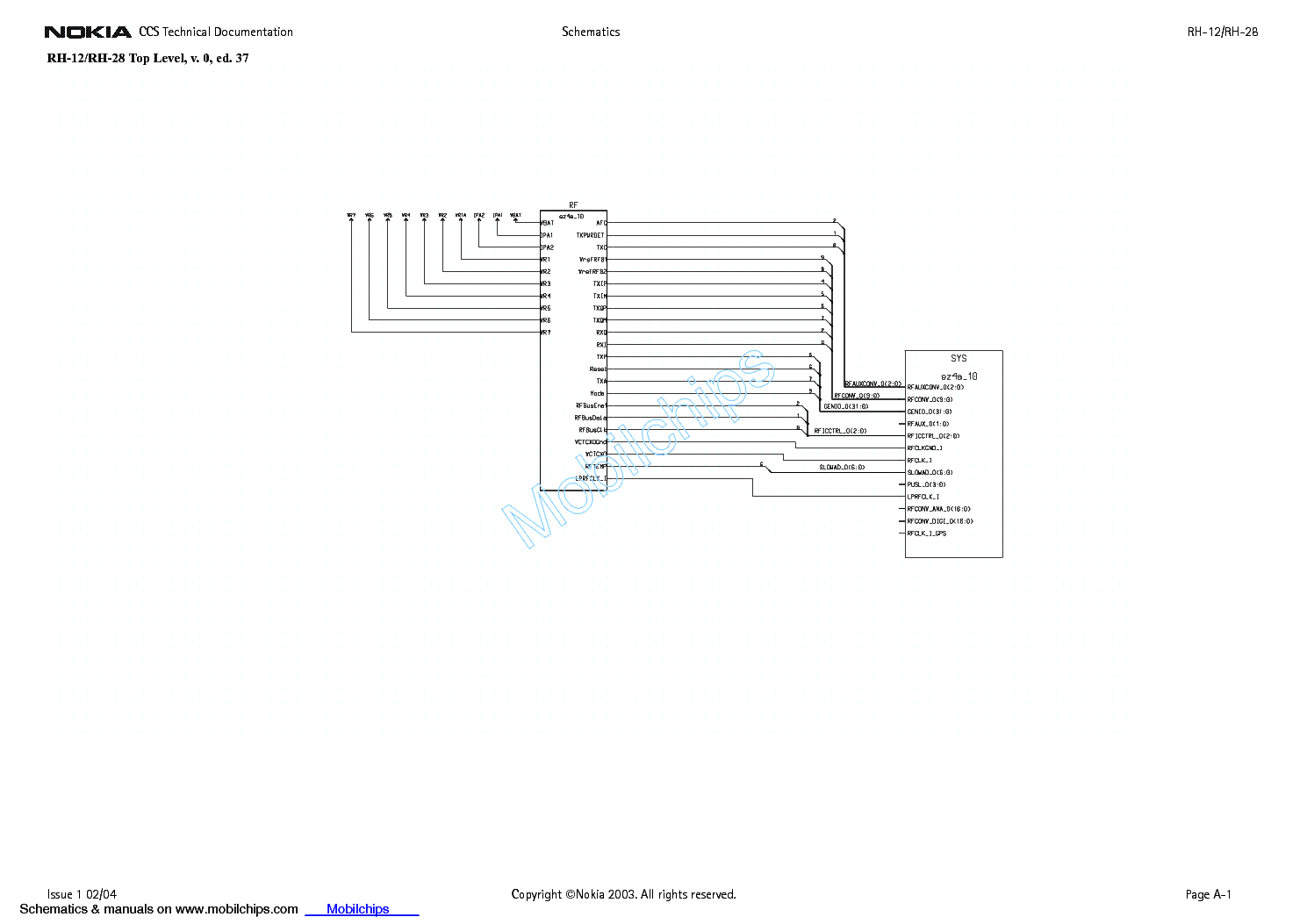 nokia 3720 classic  rm