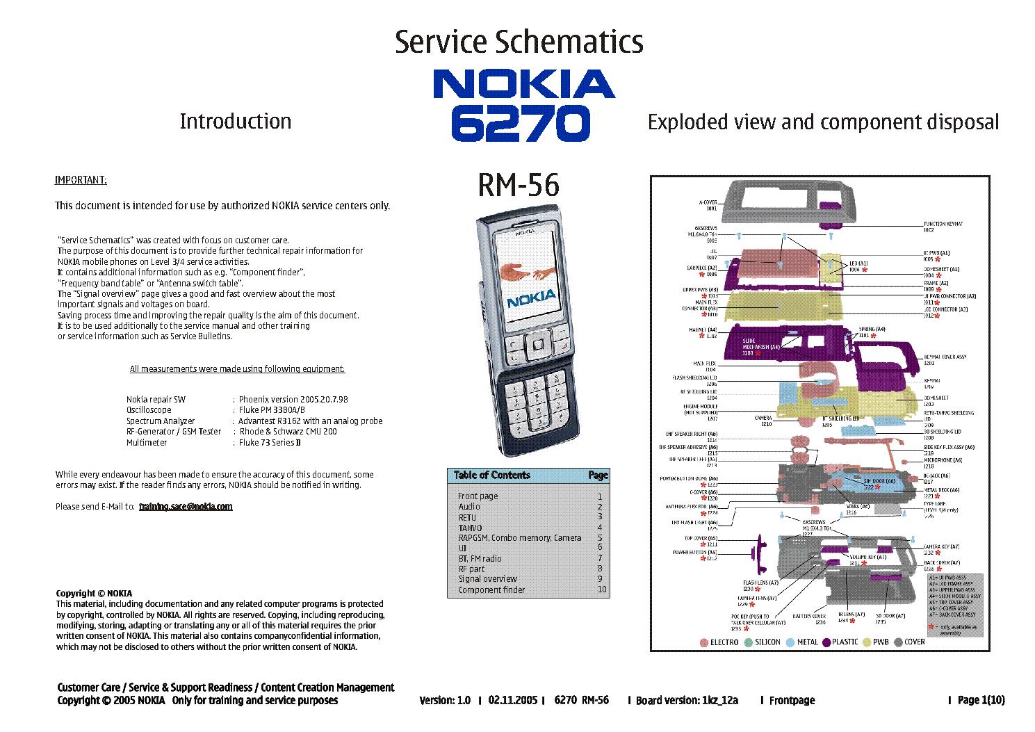 Инструкция для нокиа 6270