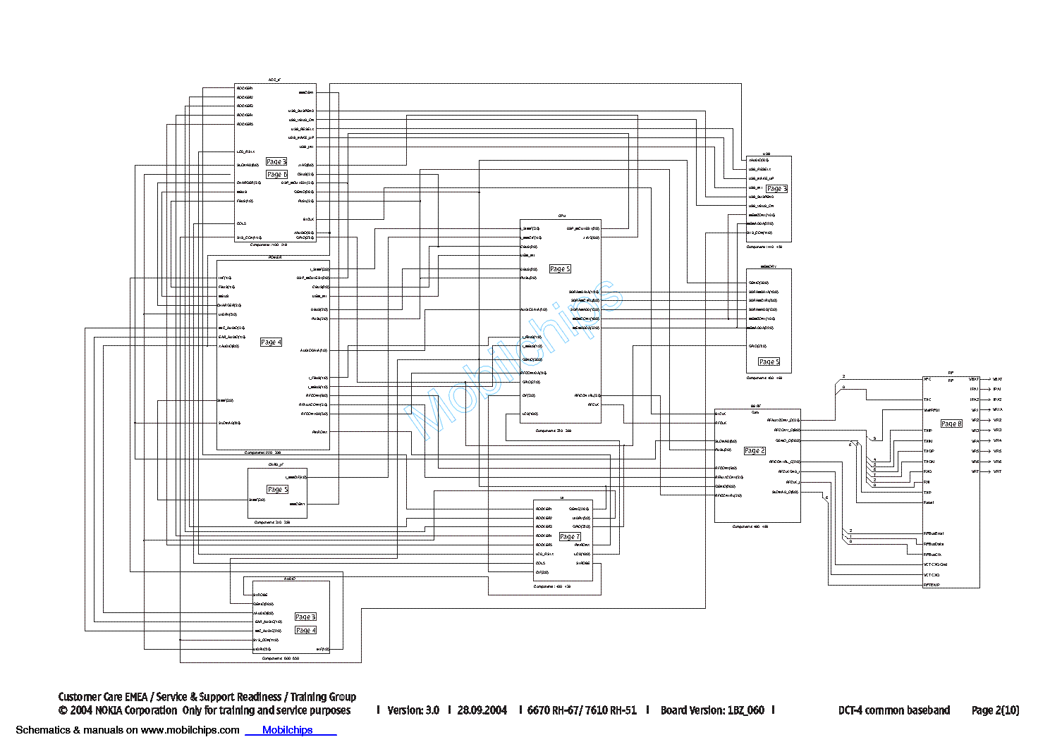 nokia 6670 7610 service manual download  schematics
