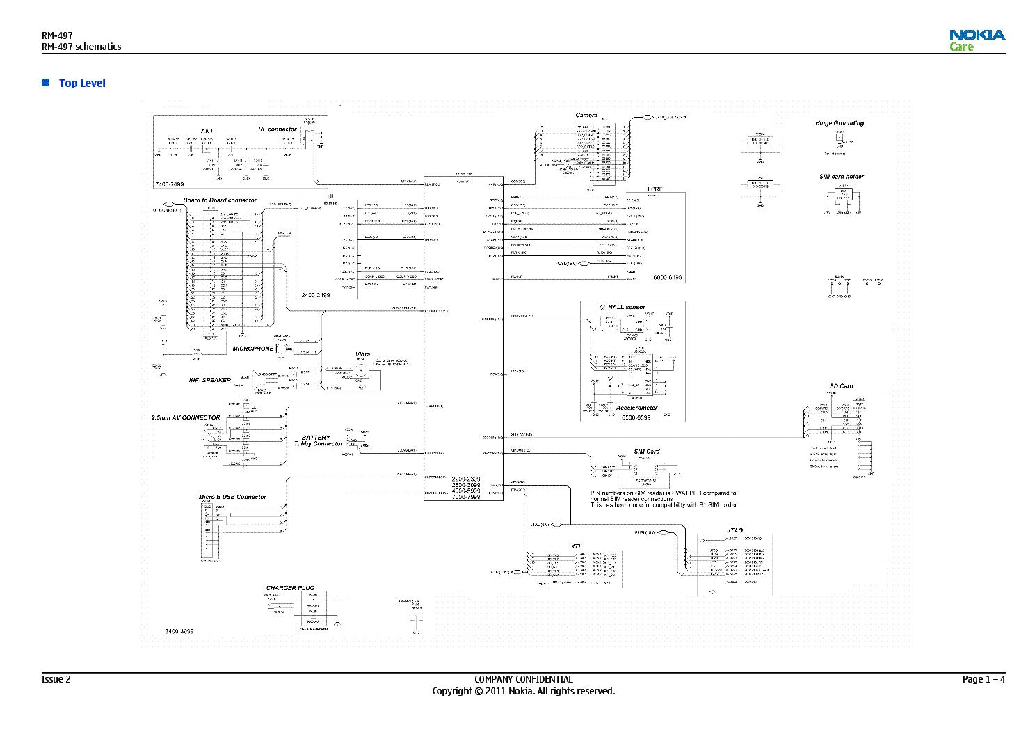 Nokia - Schematics & Service Manuals PDF