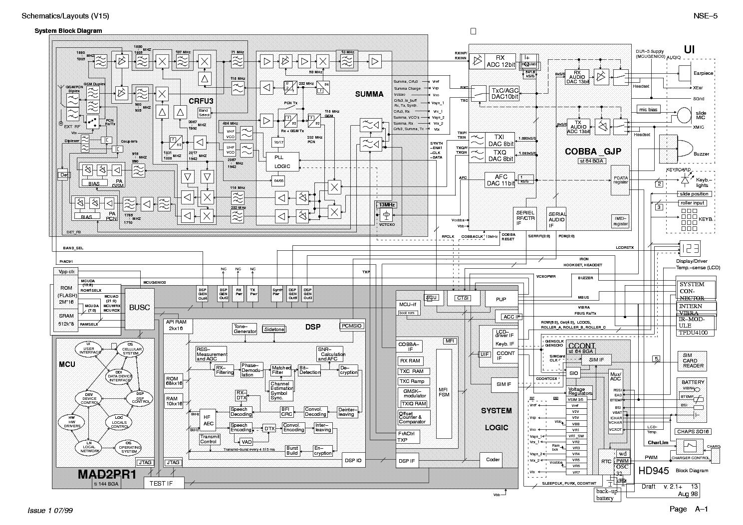 Nokia C1 01 Schematic Circuit Diagram Trusted Wiring Of X202 Pdf Wire Data Schema U2022 6610