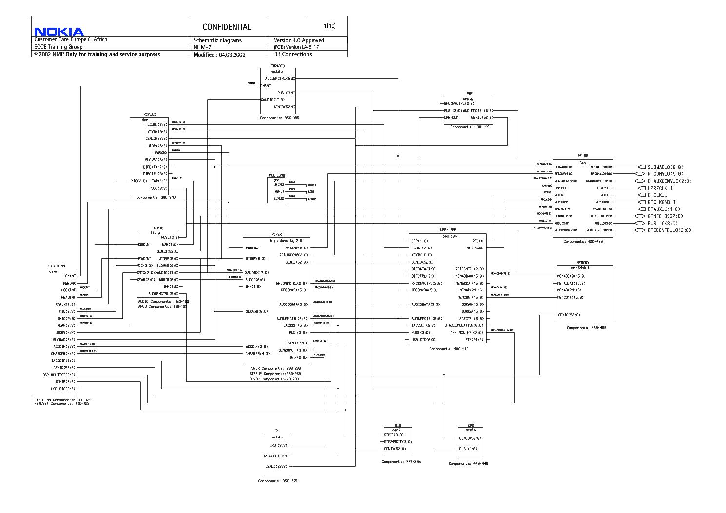 nokia 9300 sch service manual download  schematics  eeprom