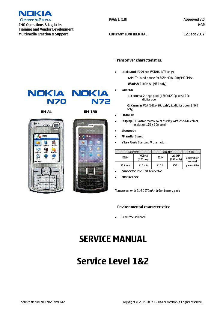 RM180 1 2 service manual