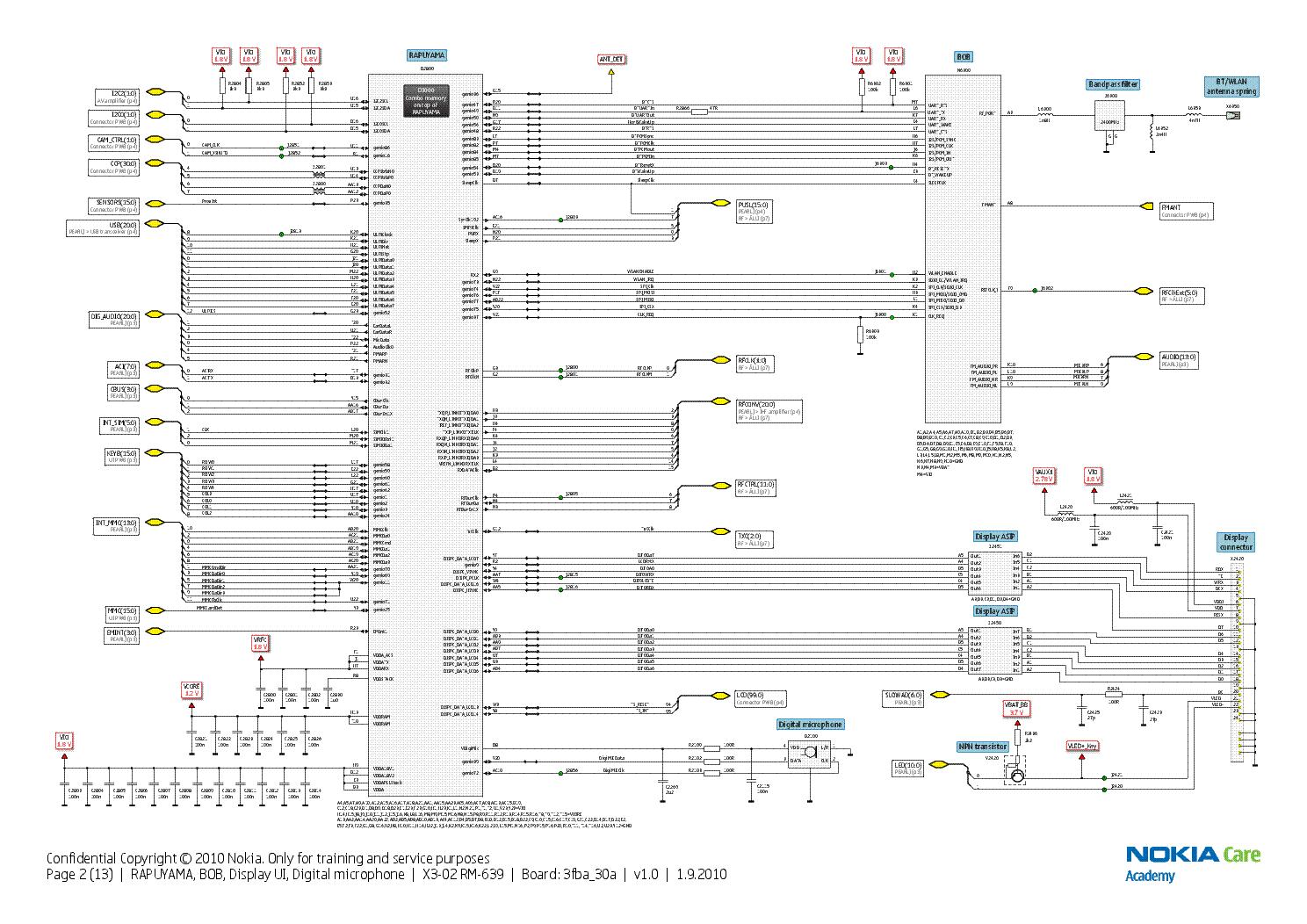 Nokia x3-02 manuals.