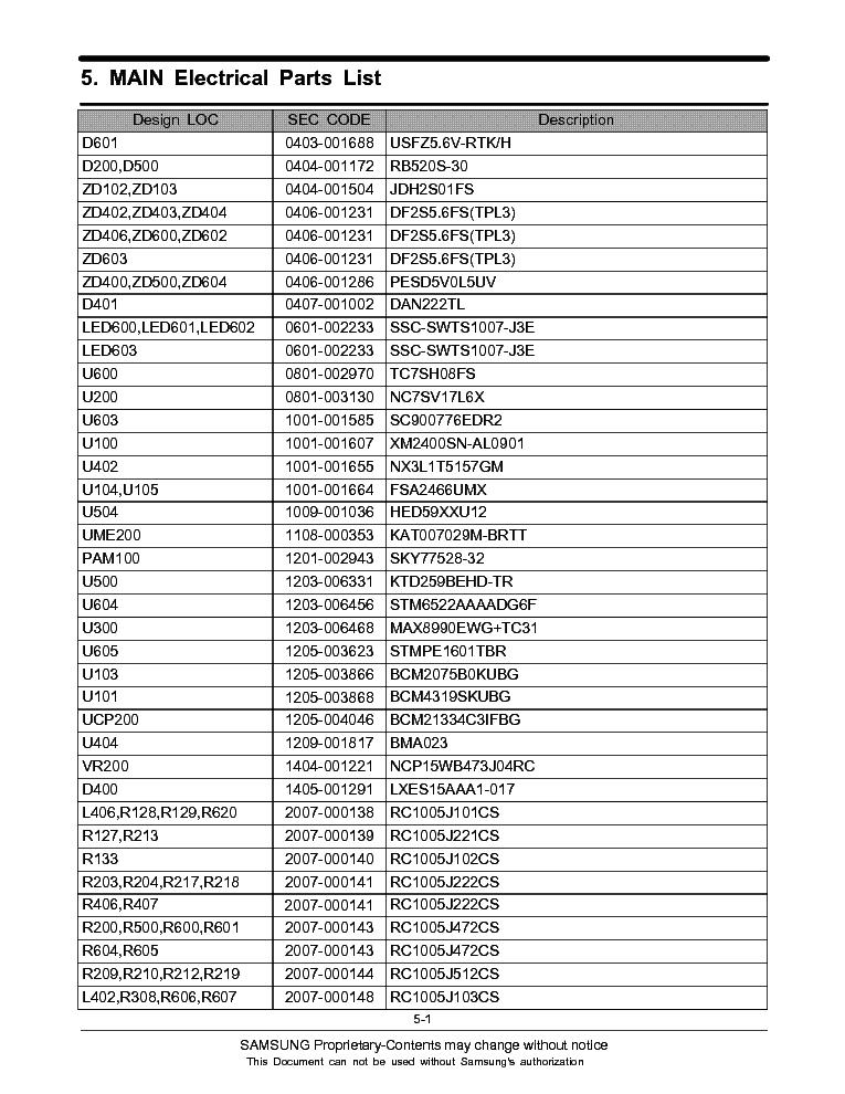 Cortex a8 Manual pdf