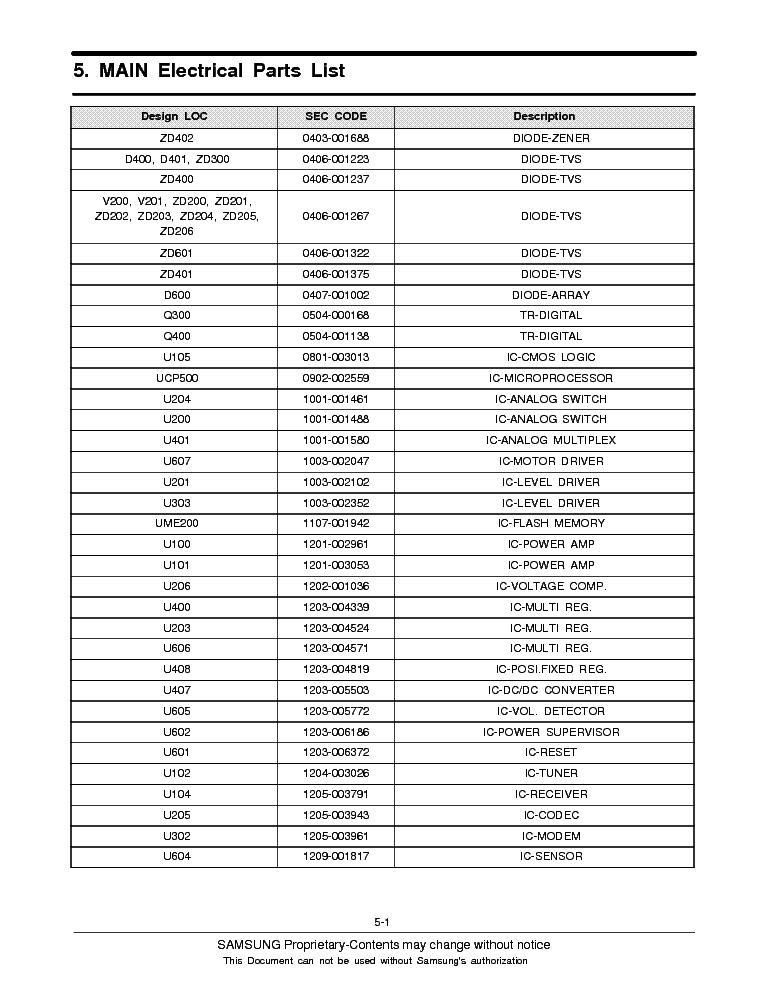 SAMSUNG GT-S8500L WAVE5 MAIN-ELECTRICAL-PARTS-LIST Service Manual ...