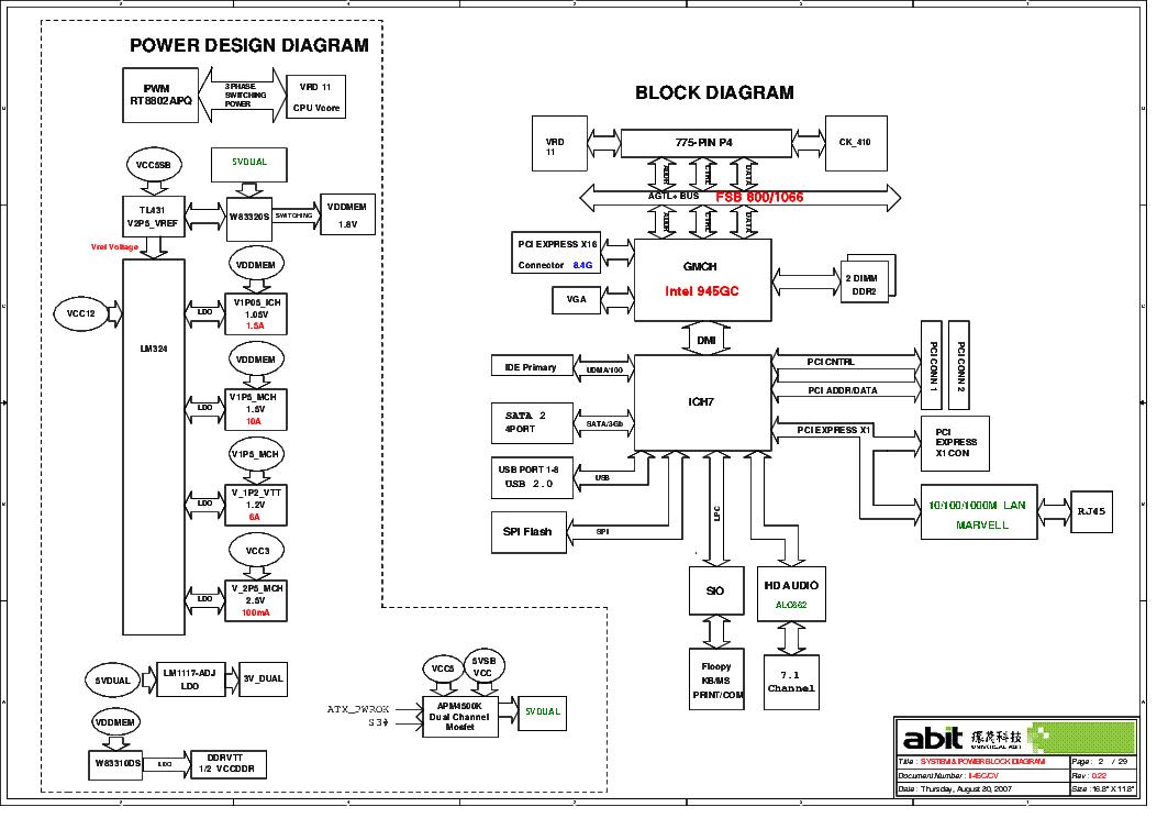 ABIT I-45CV BIOS 10 DRIVERS MAC