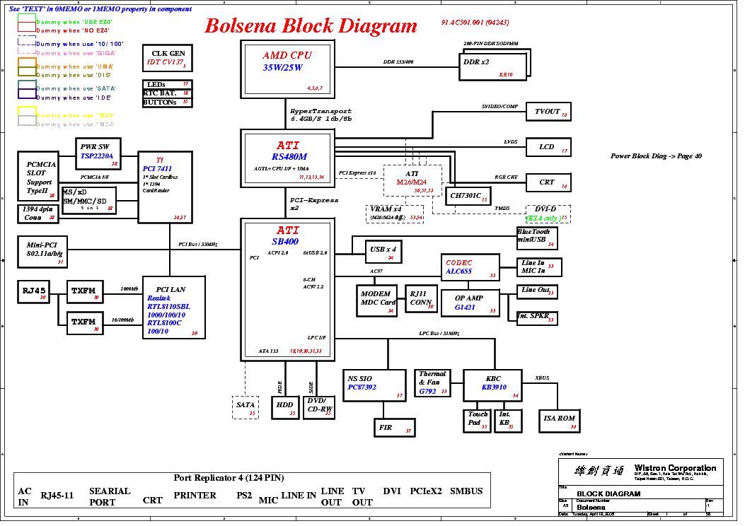 Схема монитора NEC Мод.