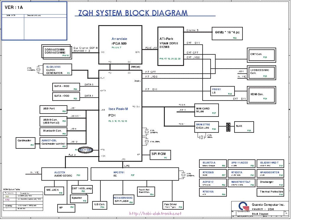 hannstar j mv-6 94v-0 schematics pdf