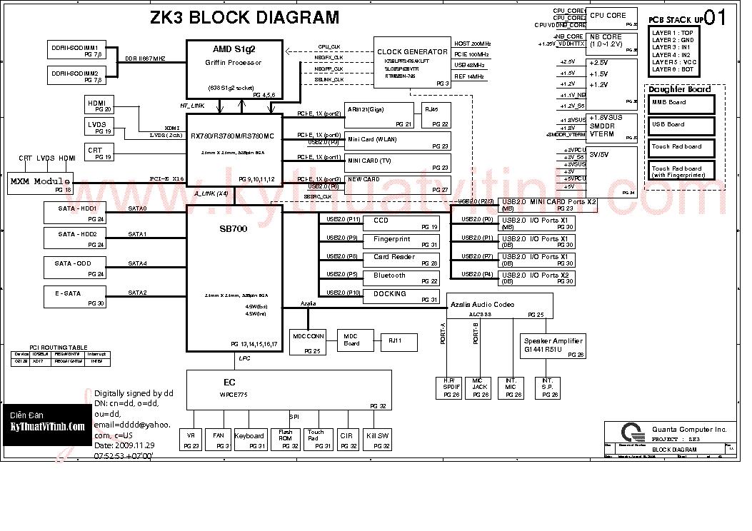 acer aspire v5 122p service manual