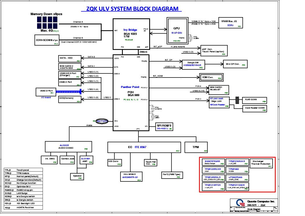 Acer Aspire V5 V7 Quanta Zqk Service Manual Download
