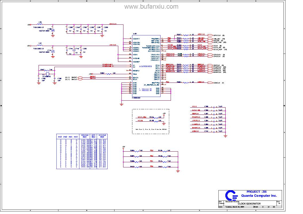 Acer Ferrari 3200 3400 Quanta Zi5 Rev 1a Sch Service