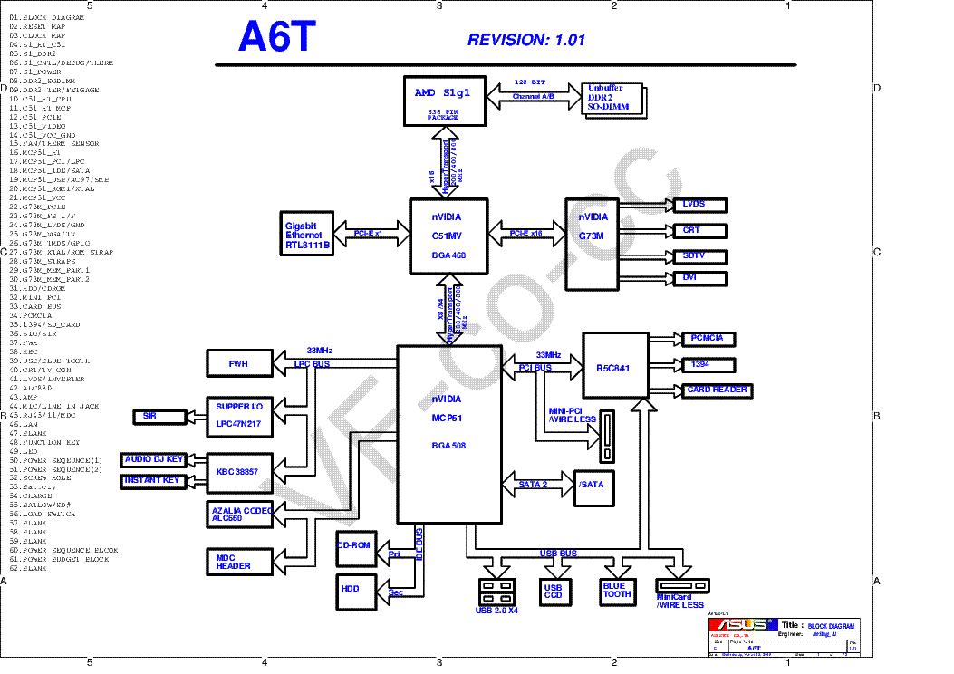 asus k53sv repair guide sch service manual download schematics rh elektrotanya com Types of Schematic Diagrams Types of Schematic Diagrams