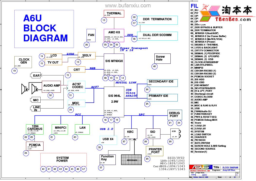 ASUS A6U REV 2 1 SCH Service Manual download, schematics
