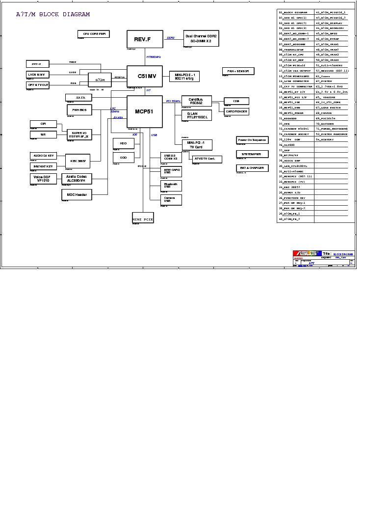 ASUS A7T A7M REV 2.0 SCH