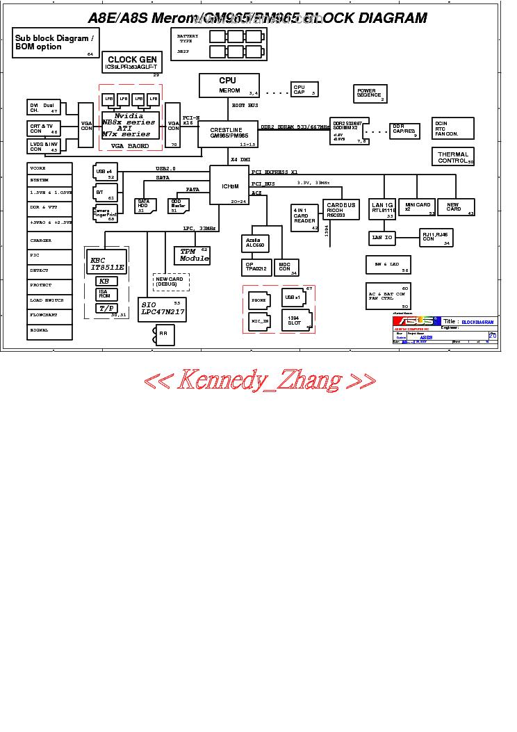 asus a8e a8s rev 2 0 sch service manual download