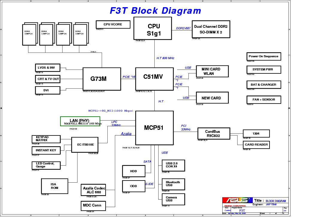 инструкция asus f3t