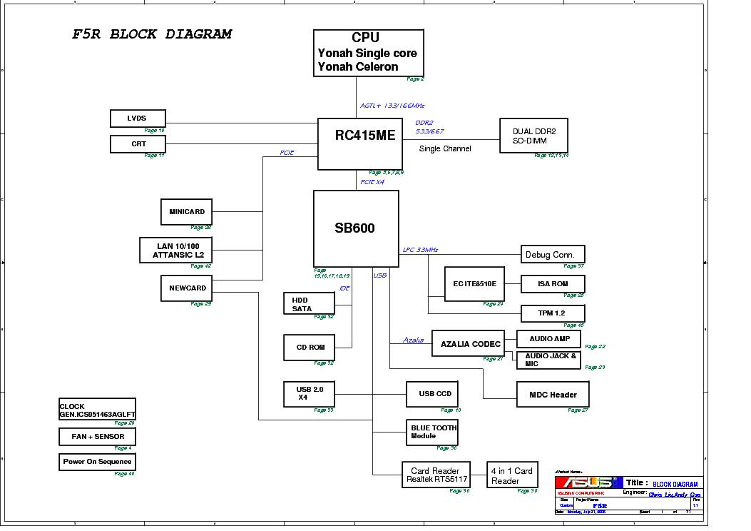 Asus F5sl Schematic