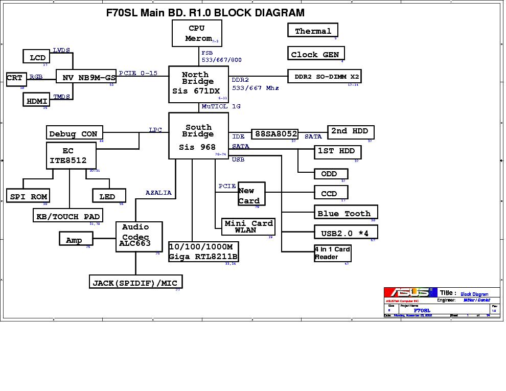 ASUS X51L REV 2.0 SCH Service Manual download, schematics ... F Sl Motherboard Schematic Diagram on