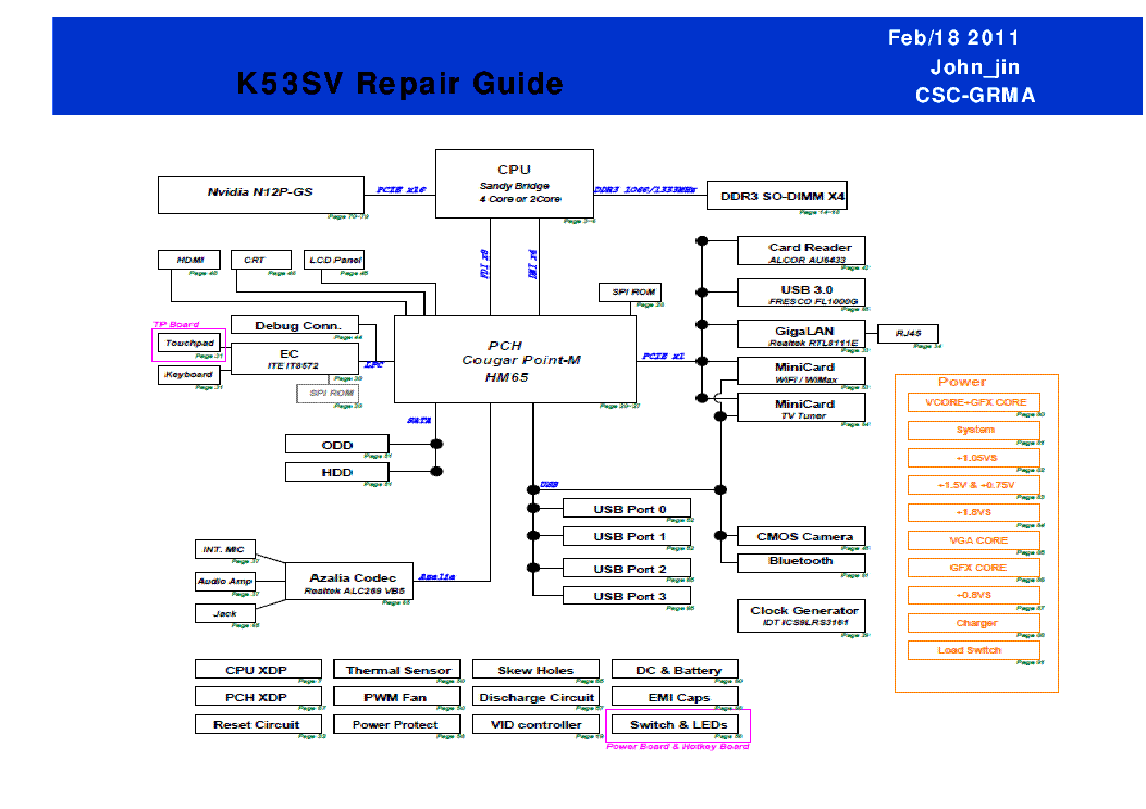asus k53sv repair guide sch service manual download schematics rh elektrotanya com Electrical Schematic Diagrams Schematic Diagram Symbols