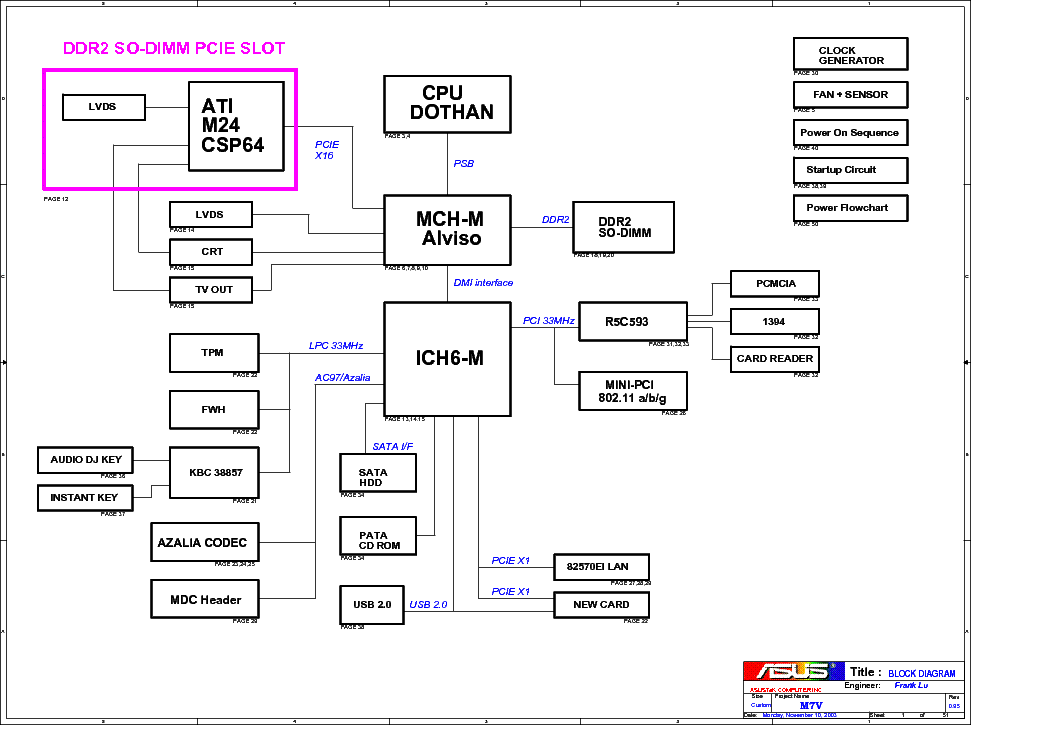 Desktop Motherboard Schematic Diagram Pdf - Wiring Diagram ...
