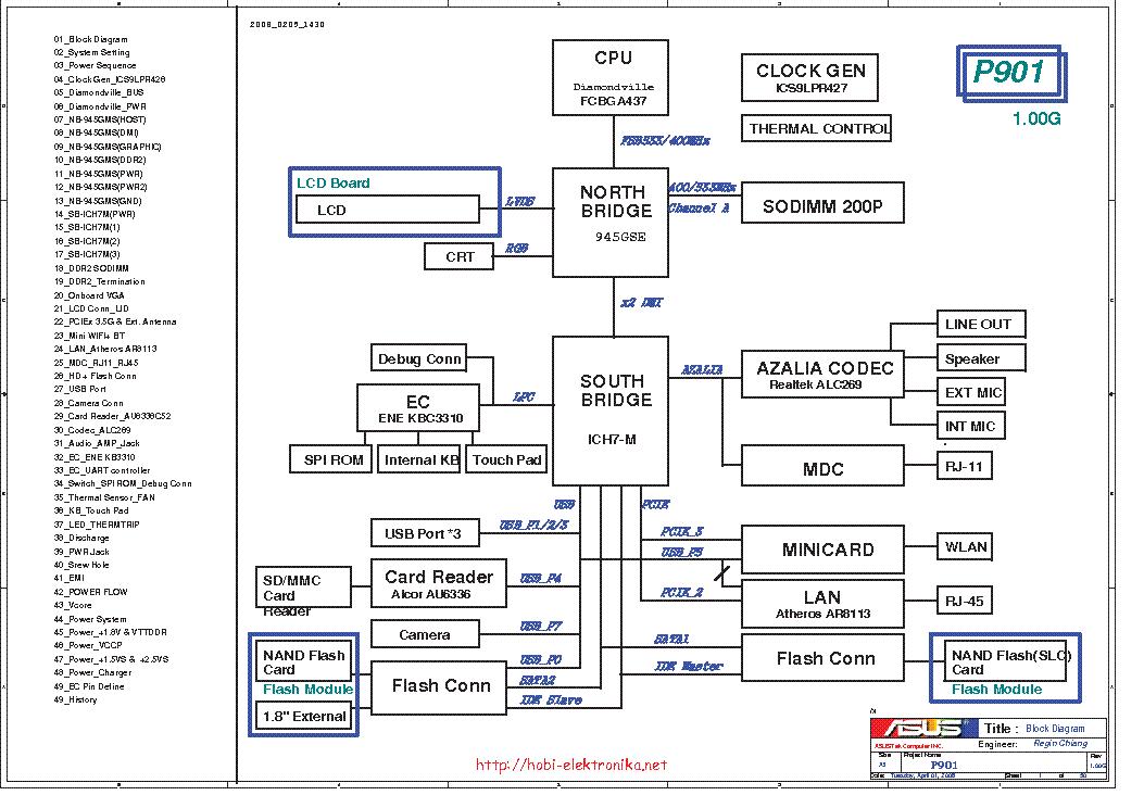 Схема материнской платы ноутбука Asus Eee PC 904 - 904H - rev 1.1G необходима для любого ремонта материнской...